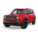 Cerchi in lega Jeep Renegade